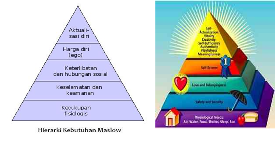 Teori belajar humanisme ika umaya yasinta pengertian humanisme ccuart Choice Image